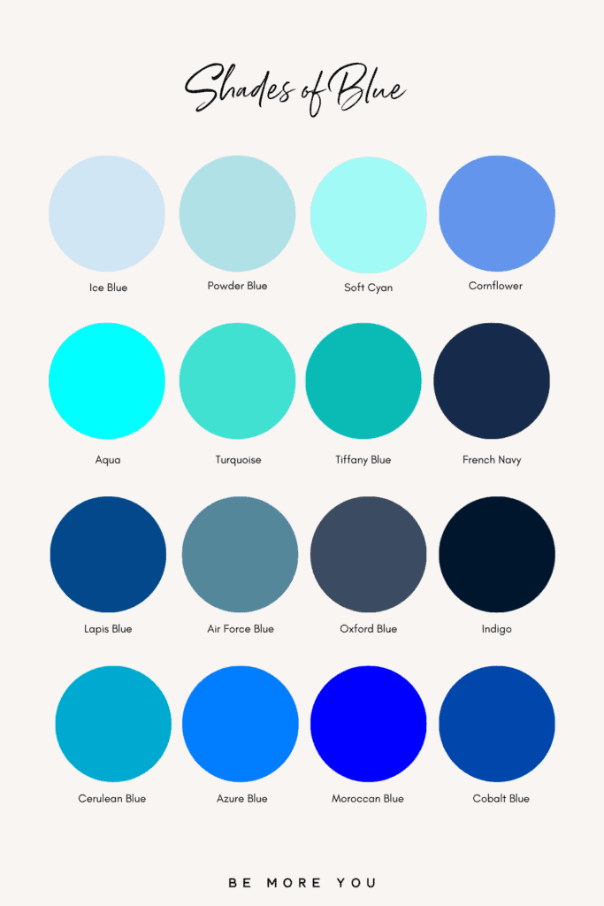 16 Blue Colour Names | Shades of Blue