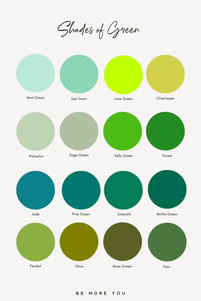 16 Green Colour Names and swatches | Shades of Green