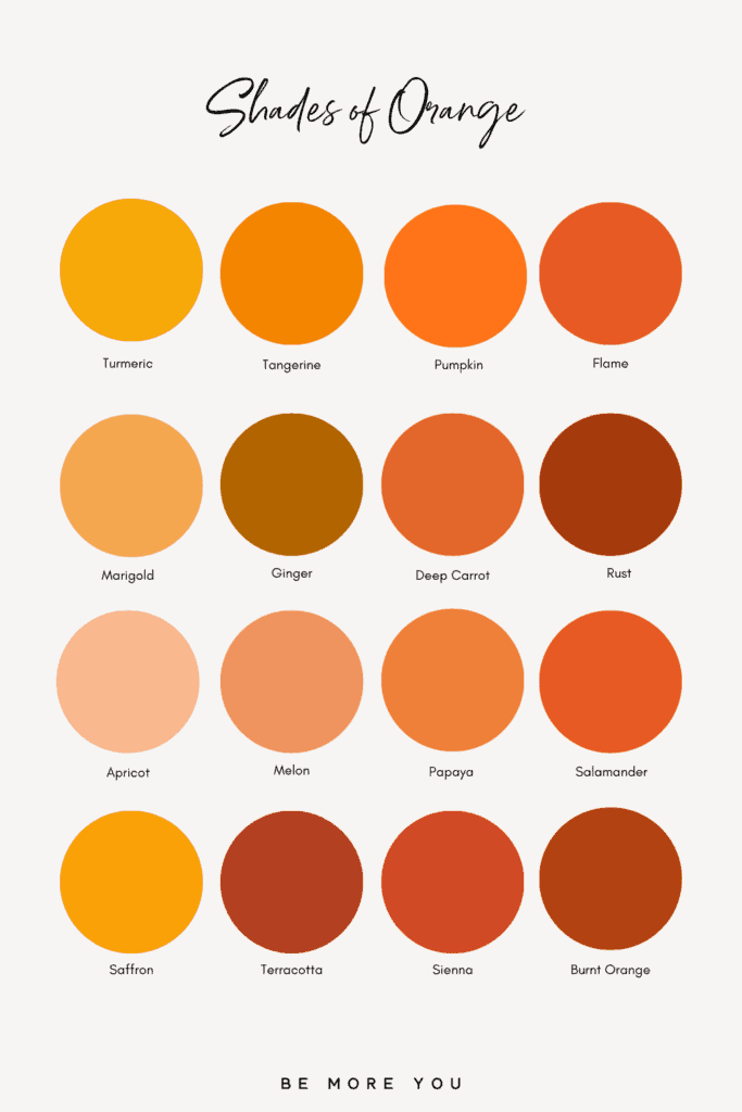 Orange Colour Names and swatches | Shades of Orange