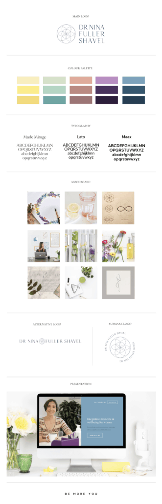 Dr Nina Fuller Shavel Brand Style Board